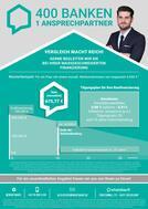 Bild des Angebots Zinsgünstige Baufinanzierung