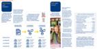 Bild des Angebots Renditekonto für Kinder und Jugendliche