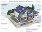 Bild des Angebots Modernisierung / Renovierung